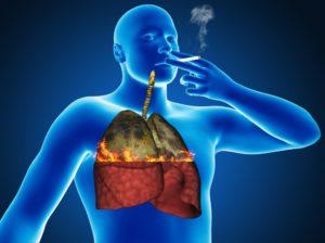 влияние курения на бронхи